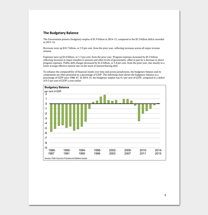 Financial Report Template Word Excel PDF Monthly Annual