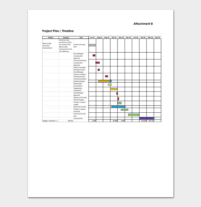 sample timeline for project