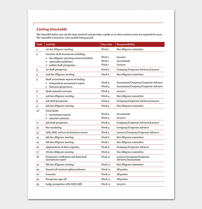 Company Asset List Template