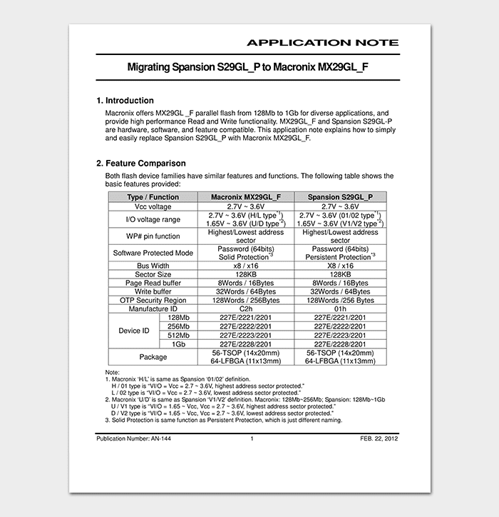 Application Note Example