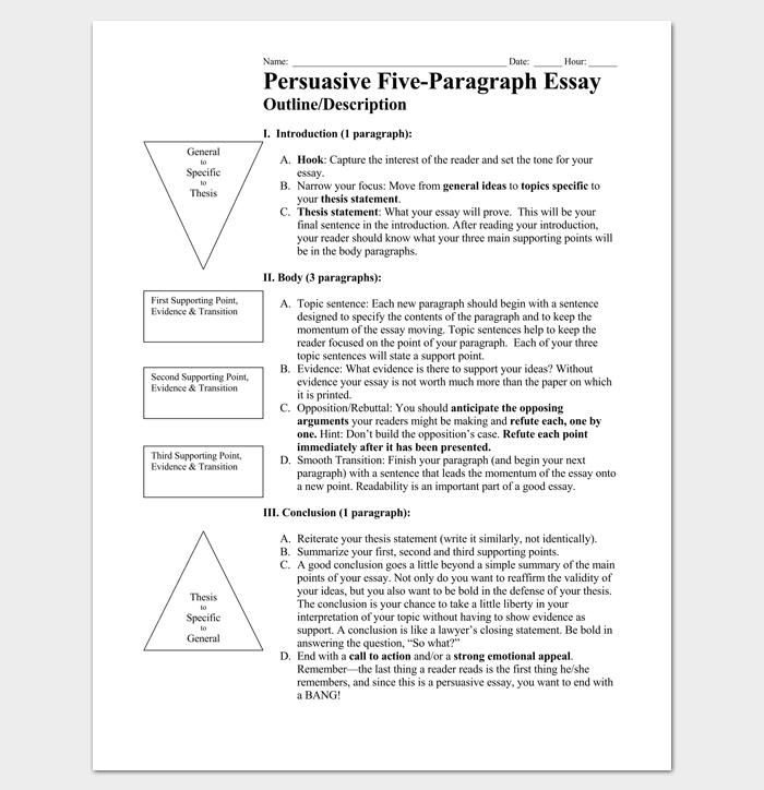 Persuasive Essay Outline Example