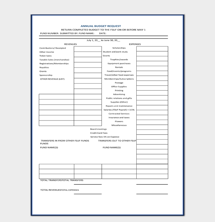 Annual Budget Request Form Template