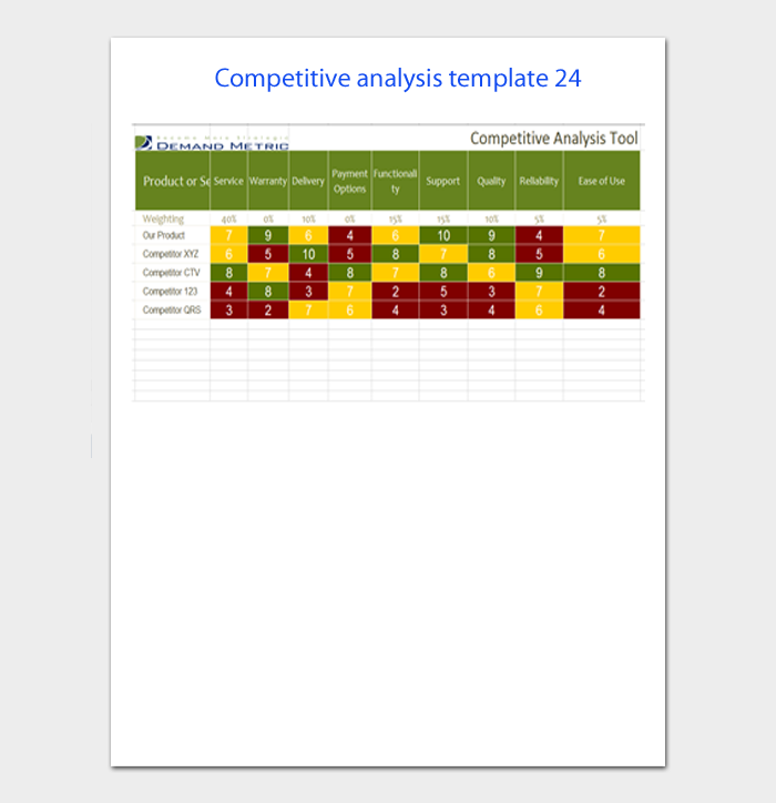 Competitive analysis template 24