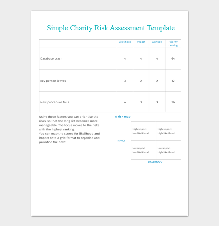 Simple Charity Risk Assessment Templat