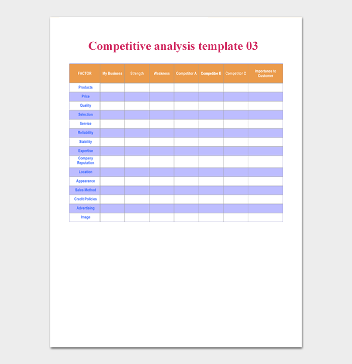 competitive analysis template 03 copy