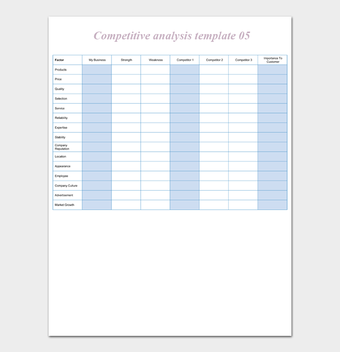 competitive analysis template 05 copy (2)