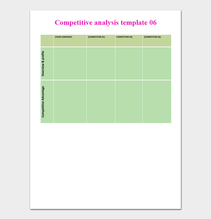 competitive analysis template 06