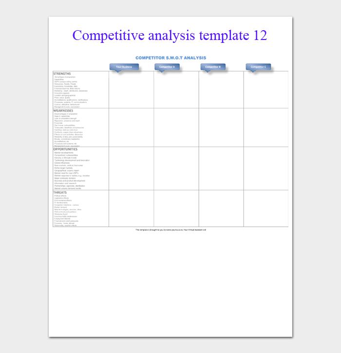 competitive analysis template 12