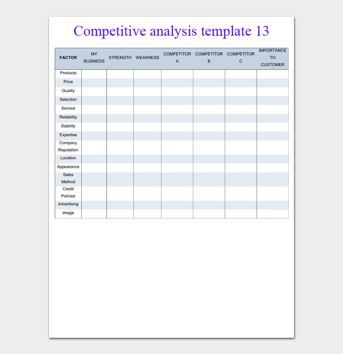 competitive analysis template 13