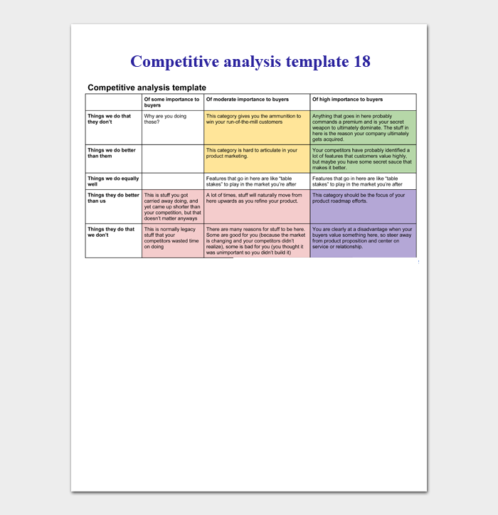 competitive analysis template 18