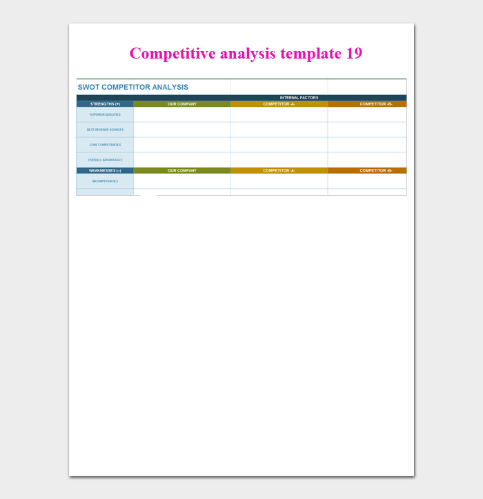 competitive analysis template 19