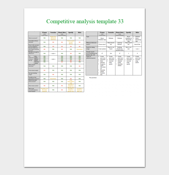 competitive analysis template 33