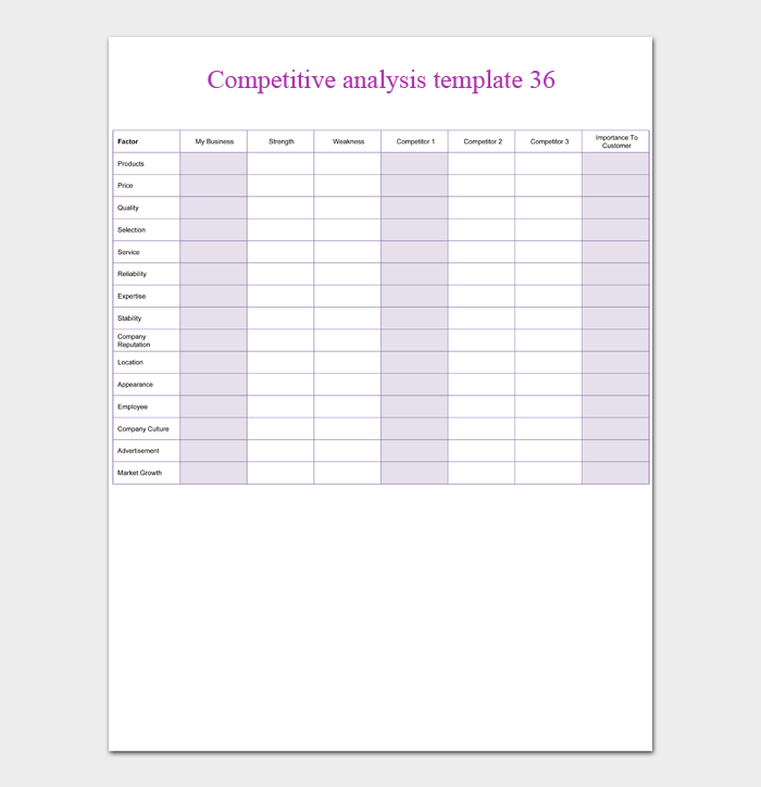 competitive analysis template 36