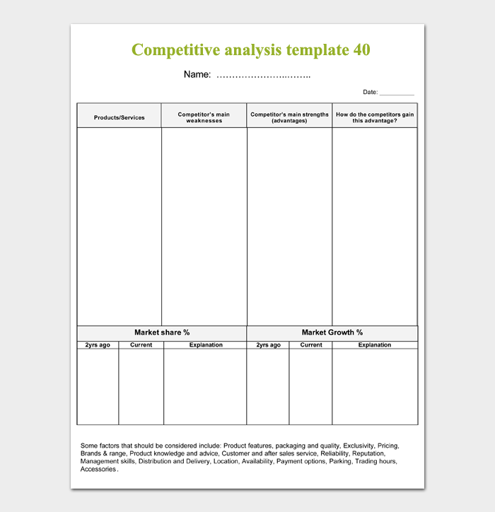 competitive analysis template 40