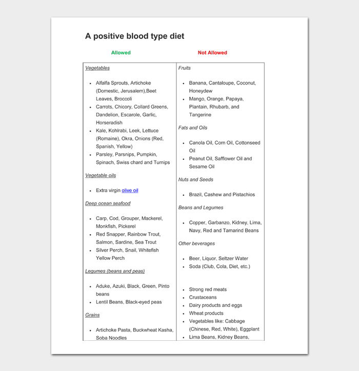 blood type diet a postive