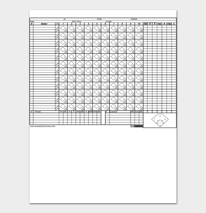 Baseball Score Sheet #15