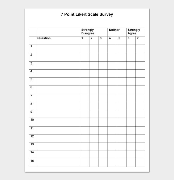 7 Point Likert Scale Survey