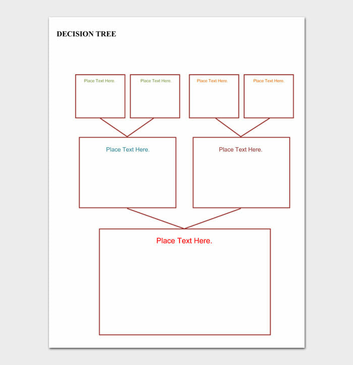 03 decision tree template