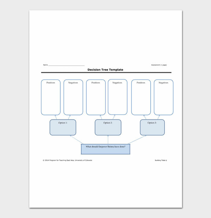 04 decision tree template