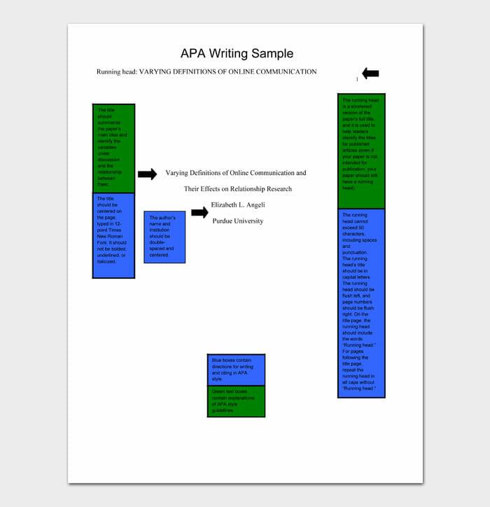 05 college essay format