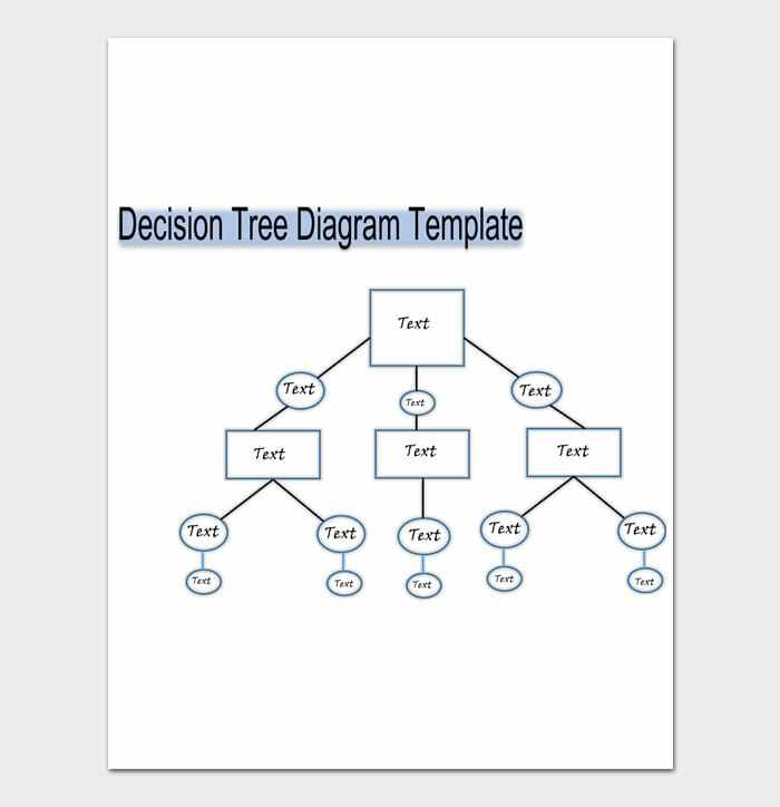 06 decision tree template