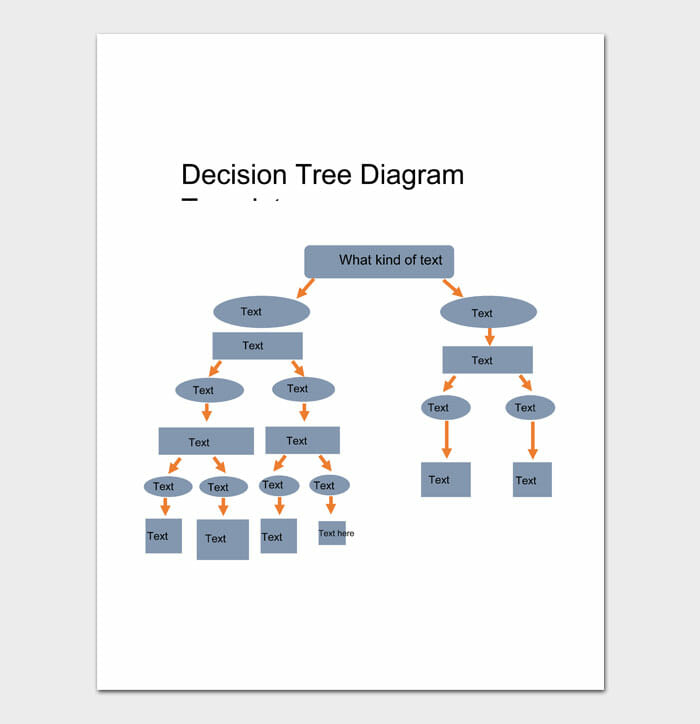 08 decision tree template
