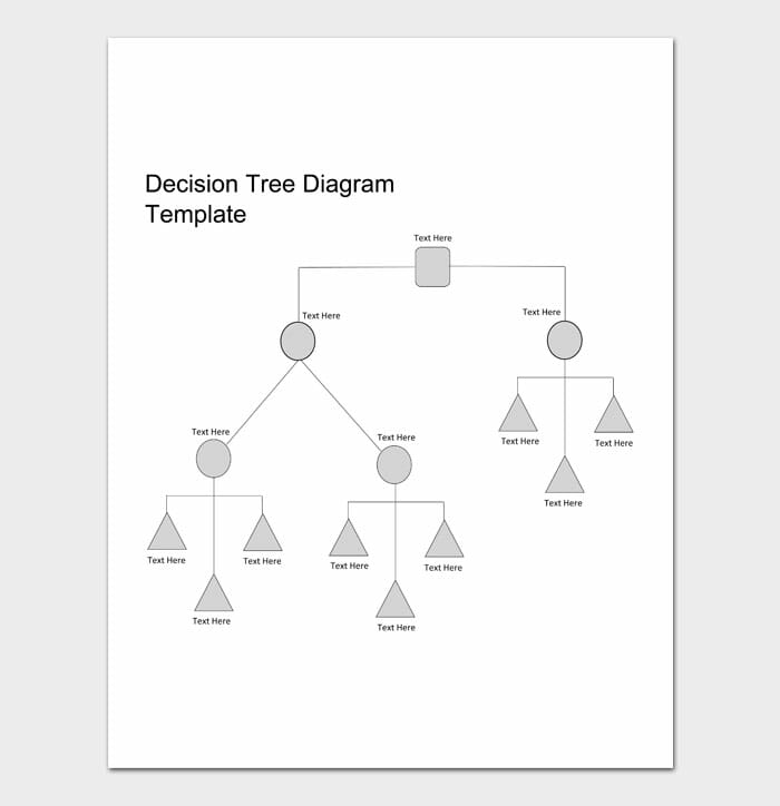 09 decision tree template