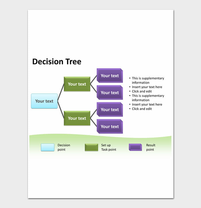 10 decision tree template