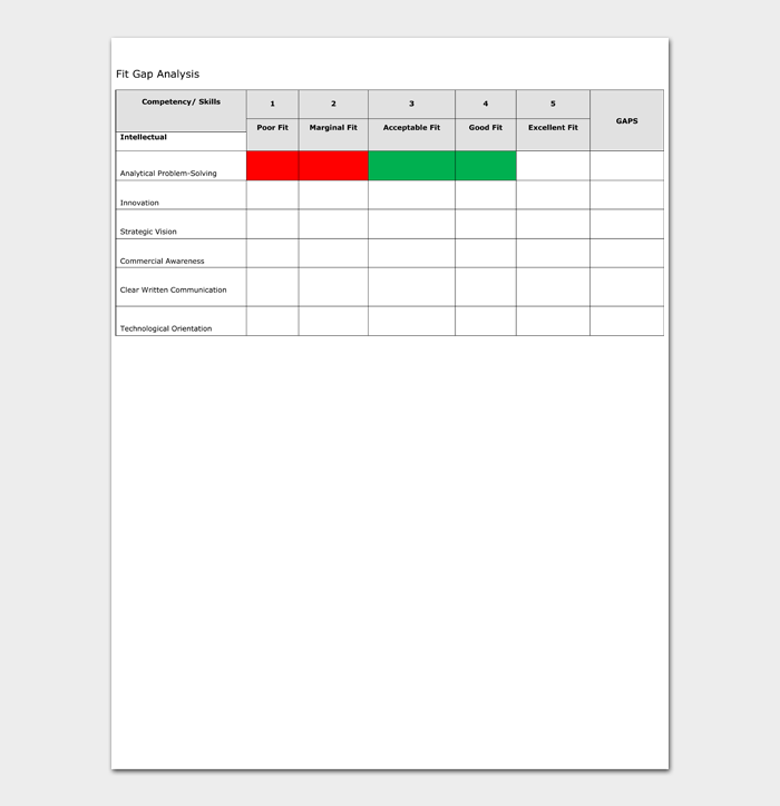 GAP Analysis Template #02