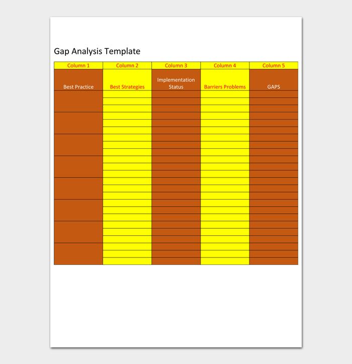 GAP Analysis Template #04