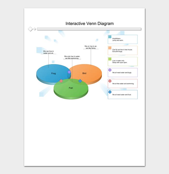 Interactive Venn Diagram