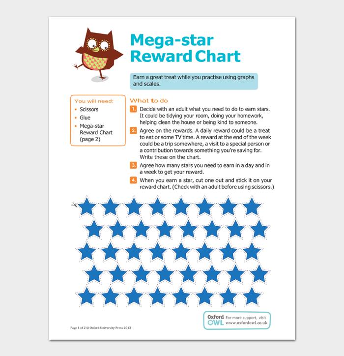 Mega star Reward Chart