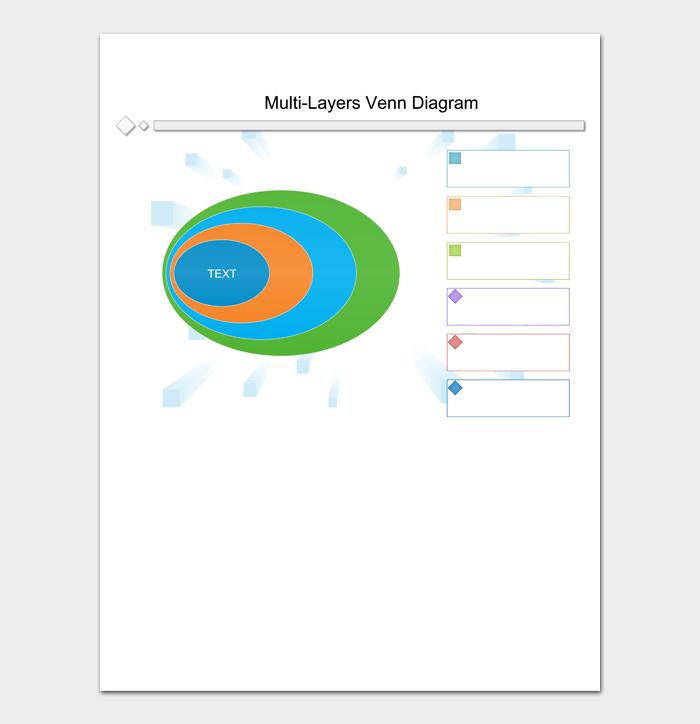 Multi Layers Venn Diagram
