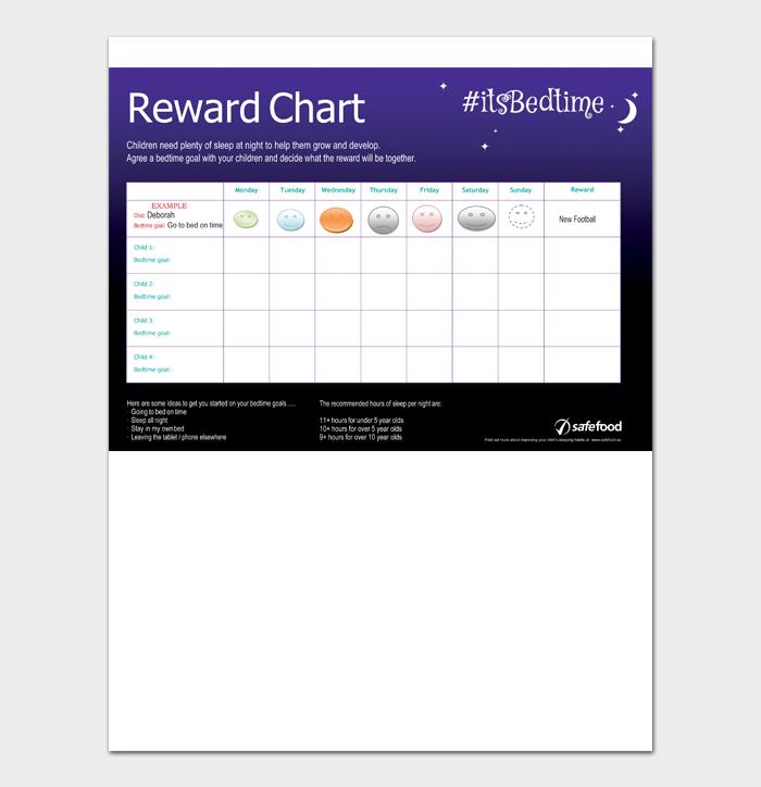 Reward Chart #05