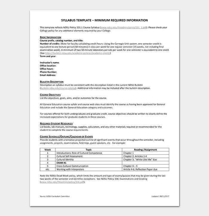 SYLLABUS TEMPLATE MINIMUM REQUIRED INFORMATION