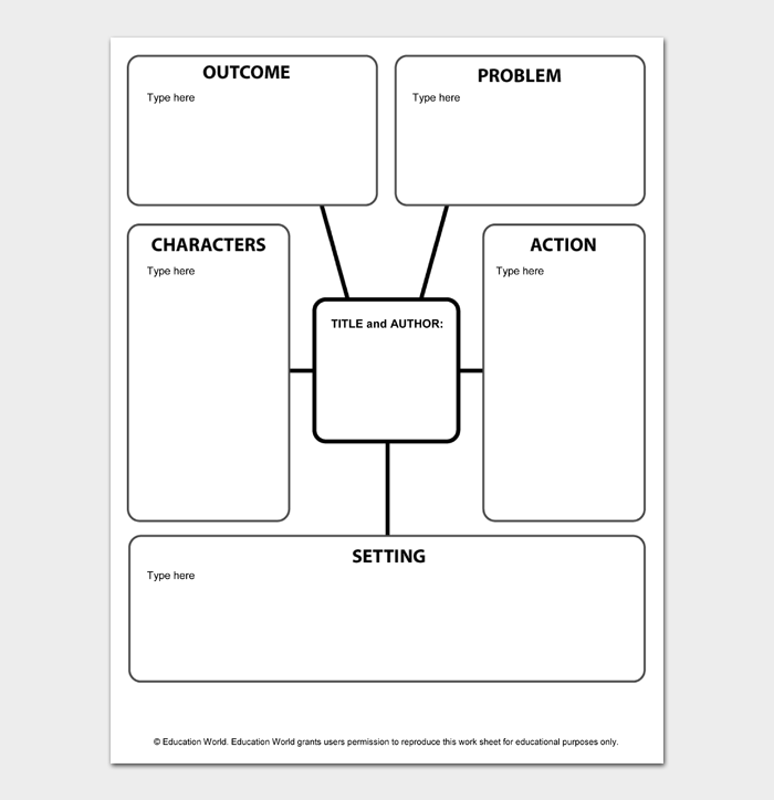 Story Map Template #02