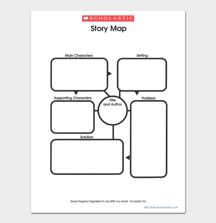 Story Map Template #08