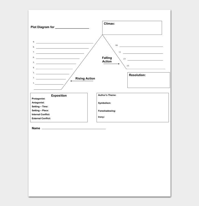 Story Map Template #09