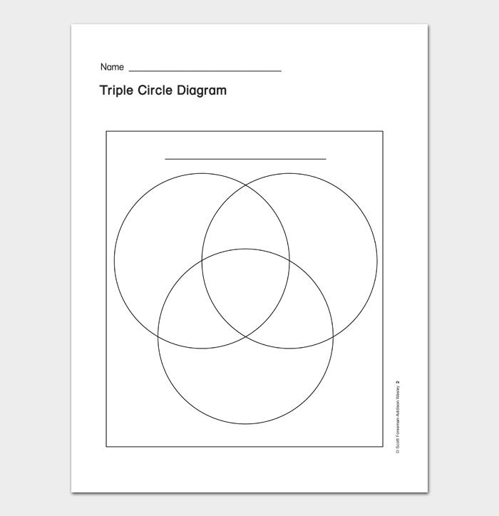 Triple Circle Diagram