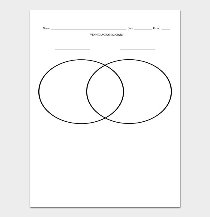 VENN DIAGRAM (2 Circle)