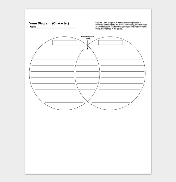 Venn Diagram (Character)