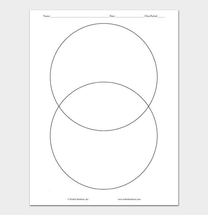 Venn Diagram Template #02