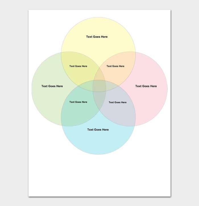 Venn Diagram Template #06