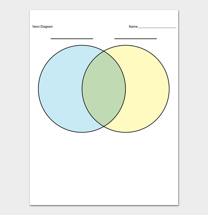 Venn Diagram Template #07