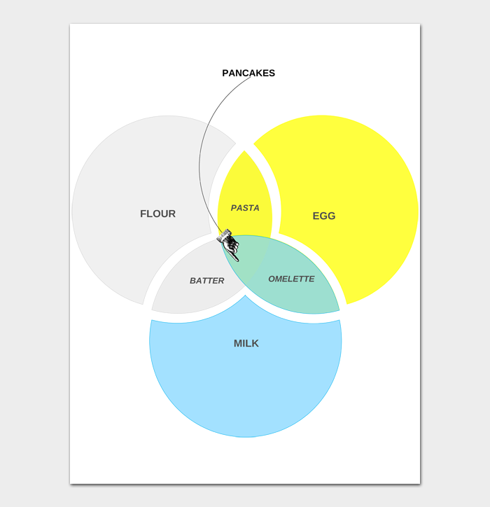 Venn Diagram Template #11