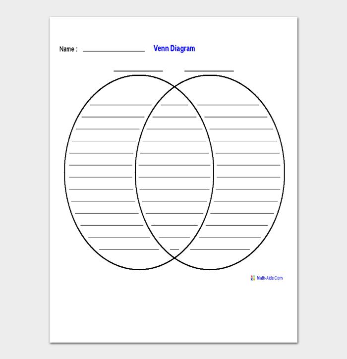 Venn Diagram Template #14