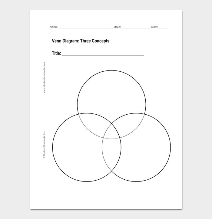Venn Diagram Three Concepts