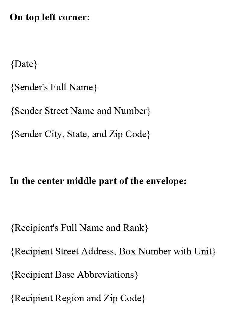 Envelope Template for Military Addresses 20210828
