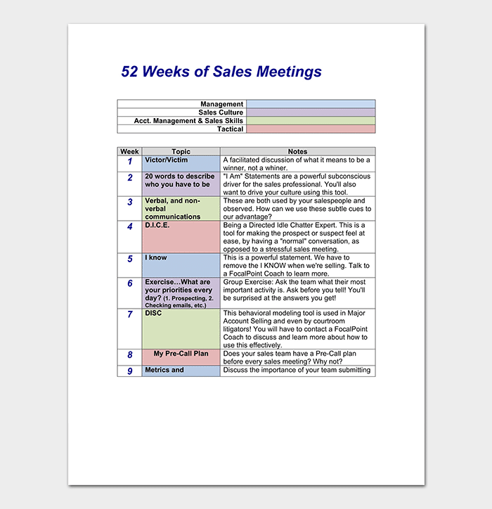 Sales Meeting Agenda Template 10 For Word Pdf Format