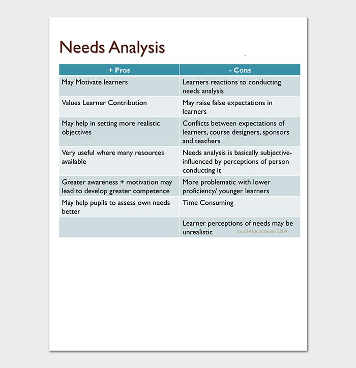 Basic Needs Analysis Example